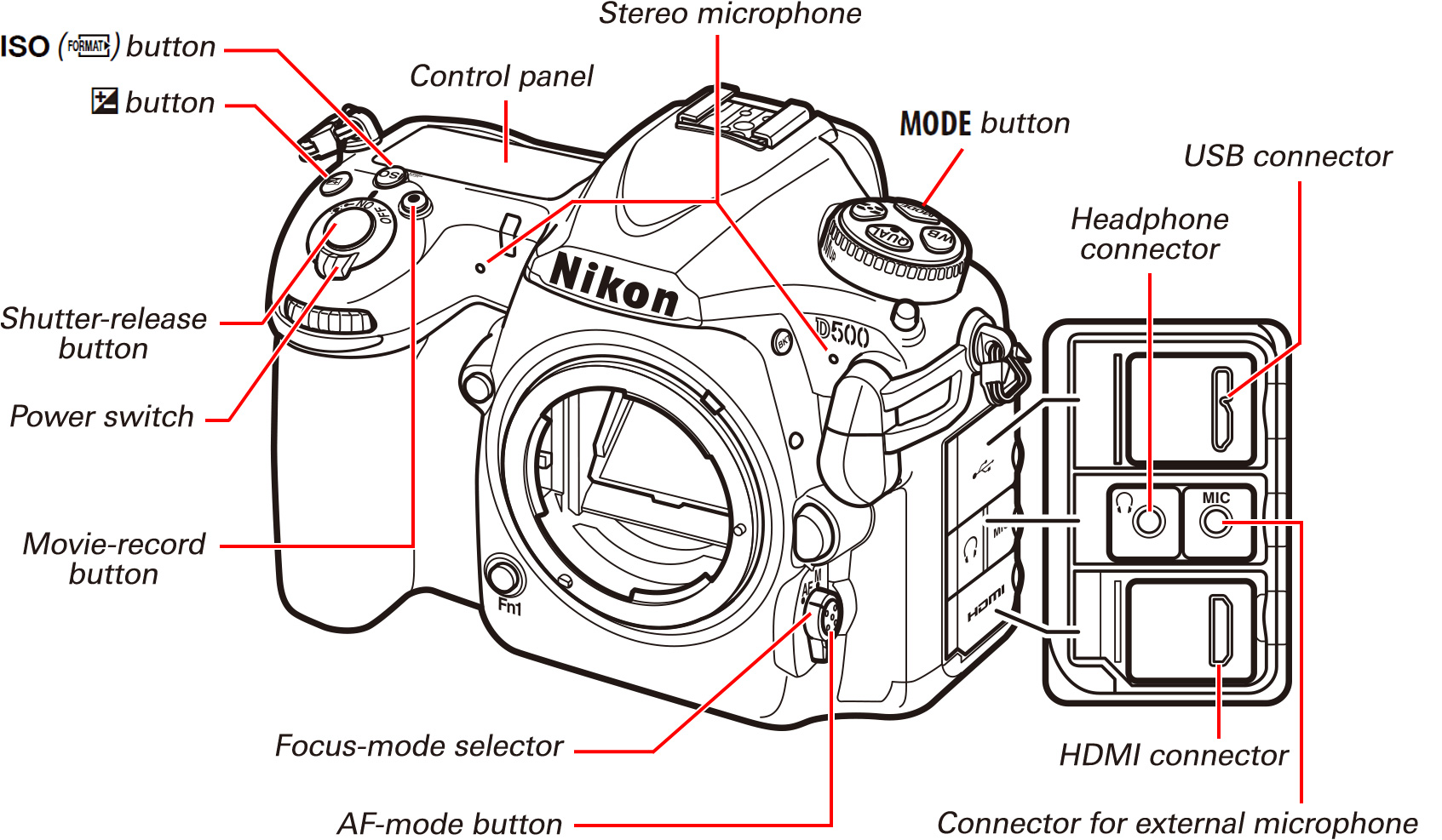 D500 tips movie related camera controls technical solutions movie related camera controls pooptronica