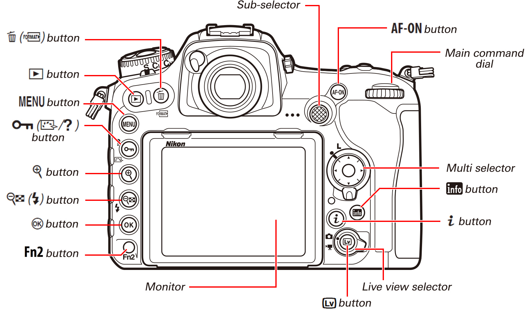 Nikon D500 Diagram Electrical Wiring Camera Parts Tips Movie Related Controls Technical Solutions Rh Nps Nikonimaging Com D850